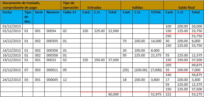 Metodo de Pago | Bono de $ 400 | Casino.com Argentina