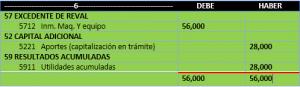 SIC 21 Impuesto a las ganancias recuperación de activos no depreciables revaluados