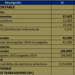 Reconocimiento contable participación trabajadores utilidades según NIC 19