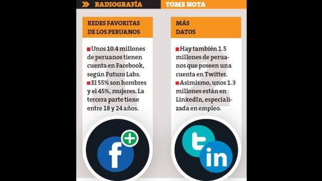 redes sociales empresa