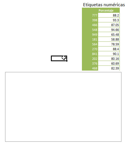 grafico sin datos