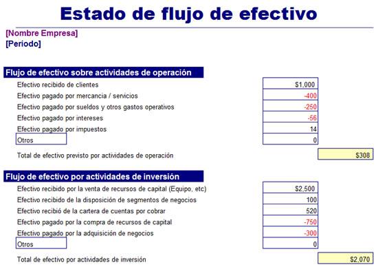 Estado de flujo de efectivo en excel Excel Contable