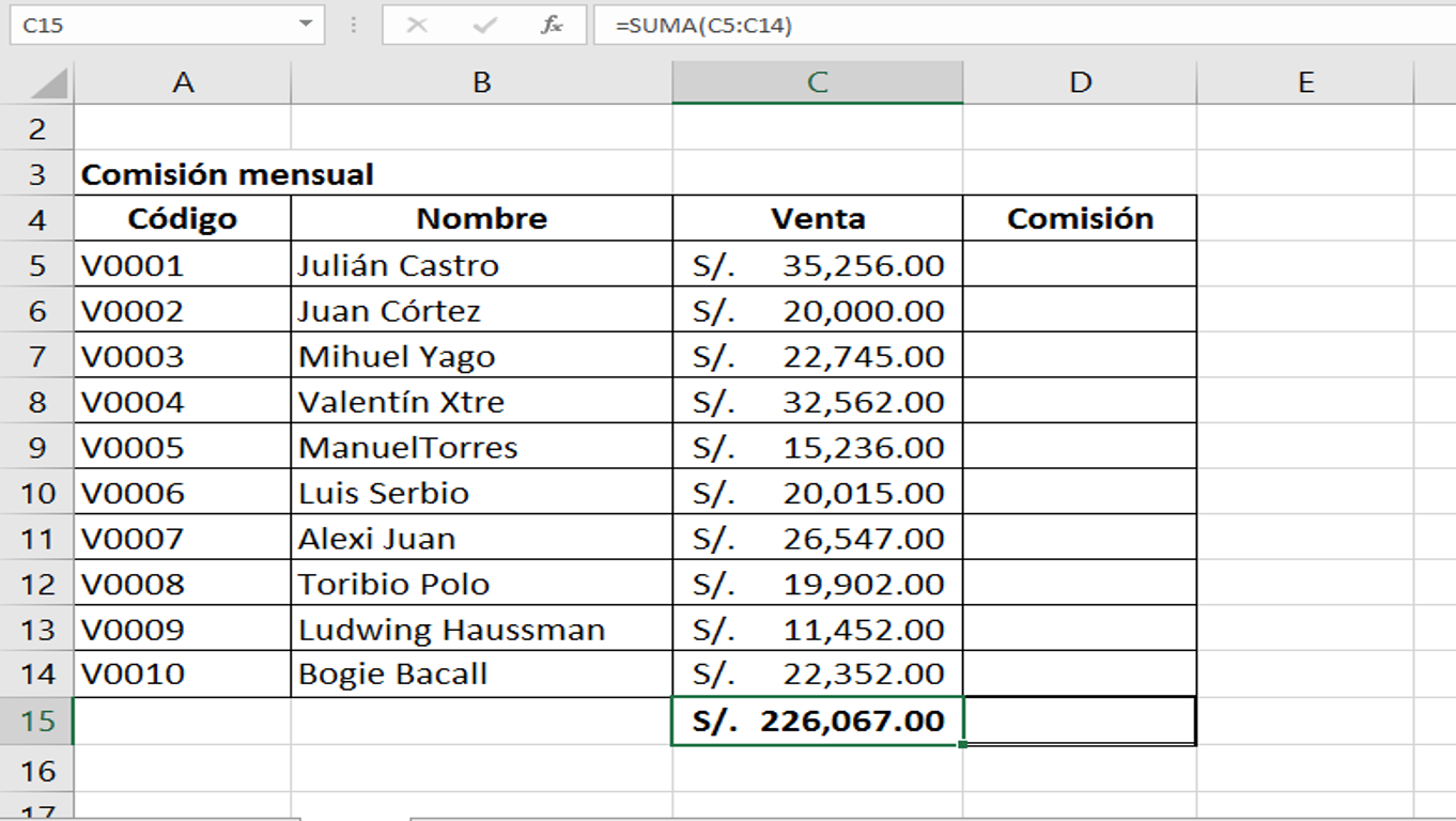 Empleo del condicionante IF en fórmulas de excel – Excel Contable
