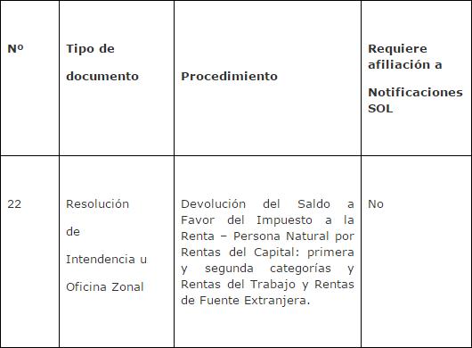Calculo De Impuesto A La Renta 2016 Peru   tabla impuesto