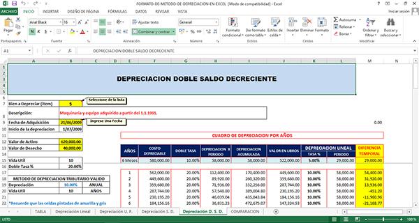 Calculo depreciacion lineal excel