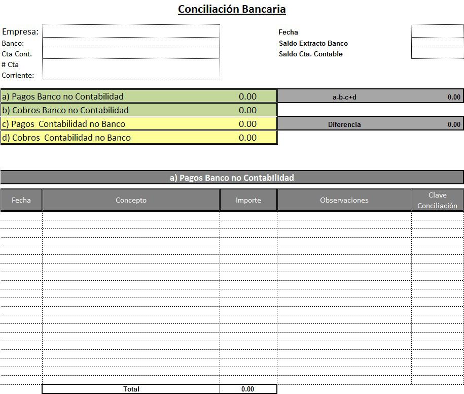 Descargar » Plantilla Excel – Conciliación Bancaria