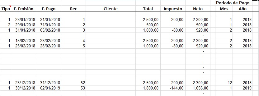 Calculo de renta de 4ta categoria