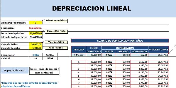 Plantilla excel - Calcular depreciación