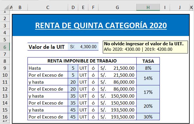 calcular renta 5ta categoria 2020