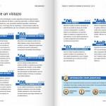 Tabla y gráficos dinámicos en excel 2013