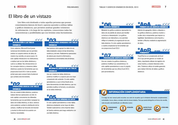 libro graficos tablas dinamicas