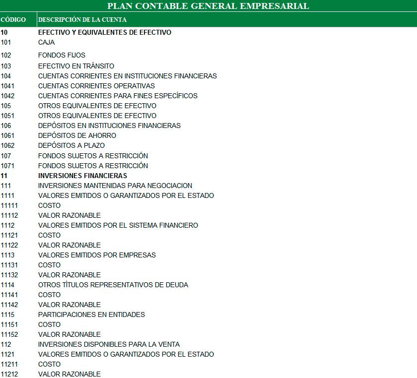 Plan Contable General Para Empresas en Excel 2015 – Excel Contable
