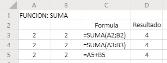 Funciones básicas de Excel más usadas en la contabilidad